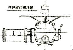 SMC-04、SMC-03 主视图