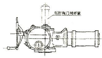 SMC-00、SMC-0、SMC-1、SMC-2 主视图