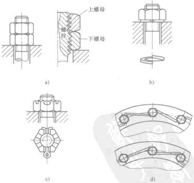 工业管道及阀门维修问答(2)