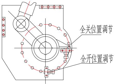(图2)全关位置调节、全开位置调节示意图