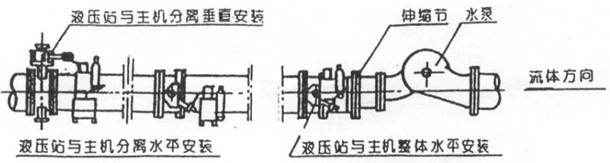 (图3)安装示意图