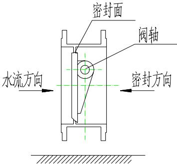 (图4)方向示意图