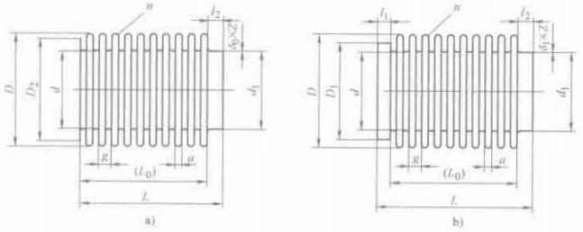 图 1-1 常用波纹管结构要素