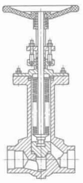 图 1-4 装有波纹管组件的阀门典型阀杆密封结构