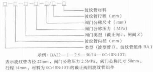 图 1-5 波纹管标识